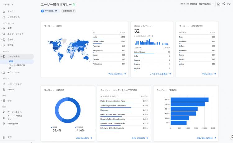 GoogleAnalytics4の画面