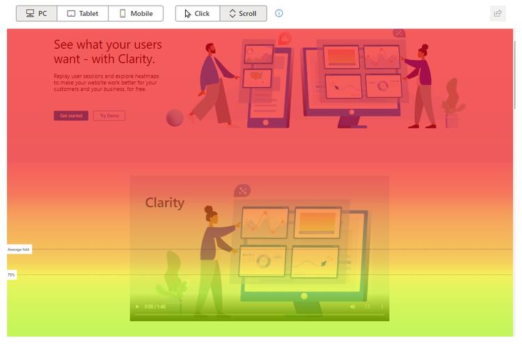 Clarityの例2:スクロールして、読まれている率が高いほど、赤く表示される